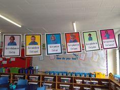I am feeling. School Classroom, Art School, Do You Feel, How Are You Feeling, Matou, Primary School, Student, Teaching, Feelings