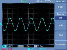 7 Modified Sine Wave Inverter Circuits Explored - to Electronics Mini Projects, Triangle Wave, Output Device, Sine Wave, Circuit Projects, Circuit Diagram, Electronic Engineering, Wave Design