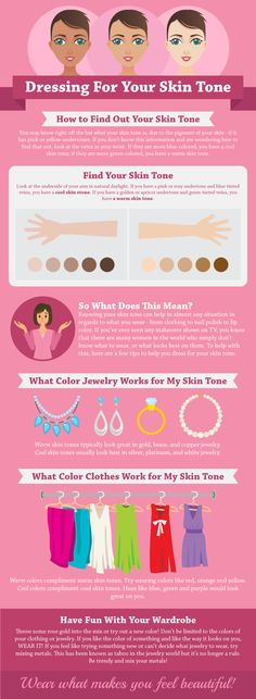 How to Dress For Your Skin Tone Infographic. Knowing what colors of clothing and jewelry best compliment your complexion can help you feel more confident in what you're wearing!