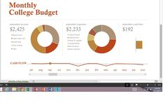 Monthly College Budget by PMMBA on Etsy