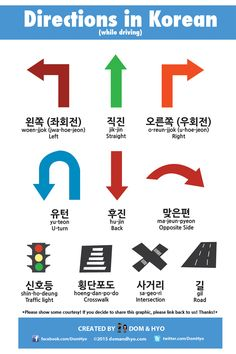 Driving Directions in Korean