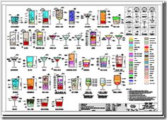 Engineers Guide to Drinks DWG http://autodesk.blogs.com/between_the_lines/2014/04/autocad-drinks-dwg-files.html