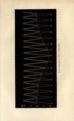 The meteoritic hypothesis