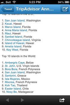 Anna Maria Island made the top ten Islands in the USA!