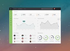 Creative Dashboard, Graphic, Design, Interface, and Aaron image ideas & inspiration on Designspiration