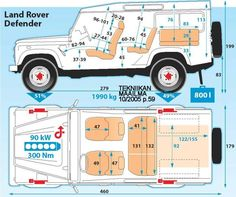 Landrover Defender 110 PickUp - Page 2 - Scale R& Forums Land Rover Defender 110, Landrover Defender, Defender Camper, Land Rover Defender Interior, Landrover Series, Caddy Maxi, Volkswagen Caddy, Toyota Hiace, Transporter T5