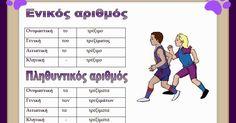 Greek Language, Learning, Words, Blog, Celery, Greek, Studying, Blogging, Teaching