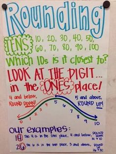 Rounding to the nearest 10 anchor chart. This could easily be modified for rounding in general. Fourth Grade Math, 3rd Grade Classroom, Math Classroom, Classroom Ideas, Classroom Charts, Math Lesson Plans, Math Lessons, Math Round, Math Anchor Charts