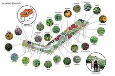 Public farm by WORK, New York City