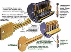 Beginners Guide To Picking Locks Survival Prepping, Camping Survival, Survival Gear, Disaster Preparedness, Survival Skills, Urban Survival, Homestead Survival, Lock Picking, How To Pick Locks