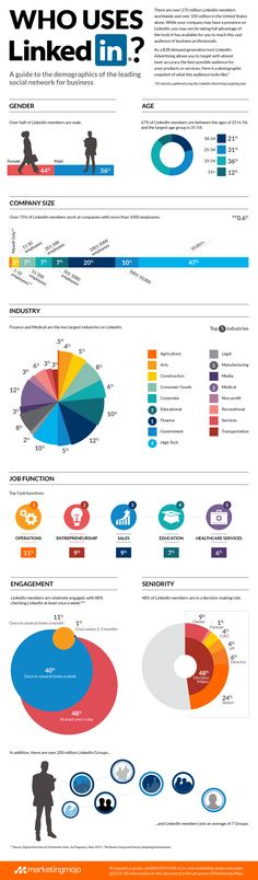 A Guide to #Linkedin Demographics [Infographic] #socialmedia