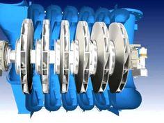animation of a multi stage blower Engineering Symbols, Chemical Engineering, Mechanical Engineering, Hvac Design, Centrifugal Pump, Gas Turbine, Airplane Design, Jet Engine, Energy Storage