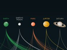 A new JPL website is offering up NASA graphics, images and science data, inviting the public to create and share out-of-this-world infographics.