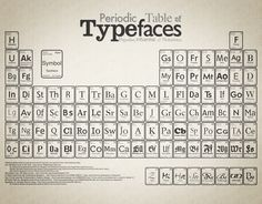 Periodic Table of Typefaces :)   pica + pixel: Useful deskstop wallpapers