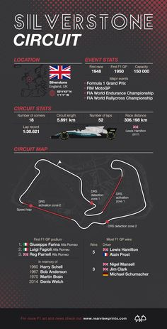 Silverstone Circuit: The Ultimate Track Guide (infographic). formula 1 Silverstone Circuit: The Ultimate Track Guide Formula 1 Silverstone, Silverstone F1, Racing F1, Drag Racing, Motogp, Slot Car Tracks, Race Tracks, Stock Car, Track Pictures