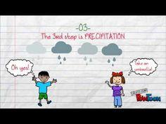 Fantástico vídeo de la alumna Sandra Bello Grupo A Flipped Classroom CRIF