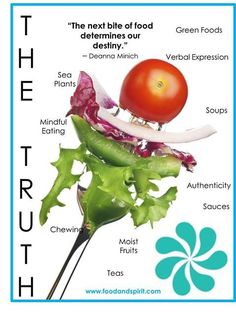 Foods:  05 The Truth #Foods ~ Throat Chakra.