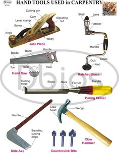 carpenter tools name. carpentry tools - google search carpenter name