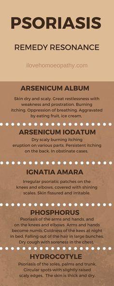 Psoriasis remedy resonance