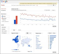 Google Merges Insights For Search With Google Trends #google