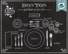 Bon ton a tavola (come apparecchiare la tavola in modo formale-informale) • Table setting (formal-informal)