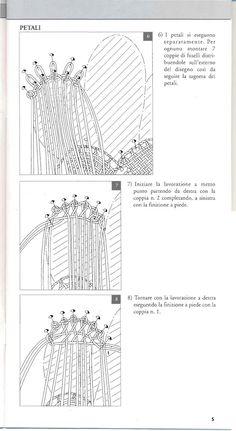 Scuola di pizzo di Cantù 2002 (bolillos) - Blancaflor1 - Picasa Web Album