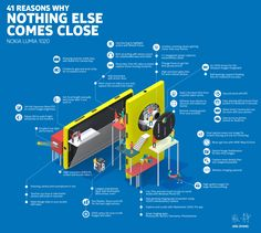 41 Reasons Why You Should Buy a Nokia Lumia 1020 #nokia #zoom #ZoomReinvented