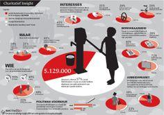 consumenten vertrouwen charitatieve instanties steeds minder (2013)