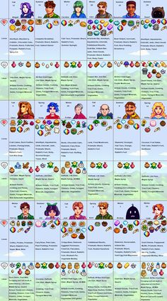 I couldn't find any guides online that were quite what I wanted, so I made one. I created them to be viewable on my phone, so these should work on any phone bigger than Together we can end window. Stardew Farms, Stardew Valley Farms, The Legend Of Zelda, Kingdom Hearts, Final Fantasy, Stardew Valley Layout, Stardew Valley Tips, Valley Game, Stardew Valley Fanart