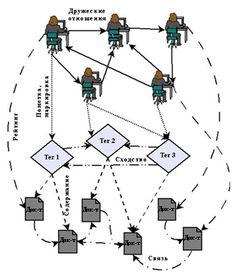 File:Model of social network.png