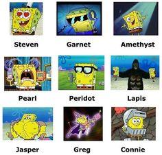 Steven Universe in SpongeBob emojis