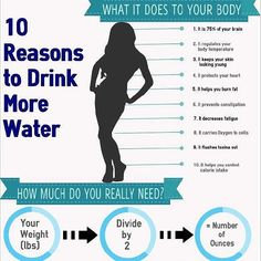 10 Reasons to Drink More Water. #health