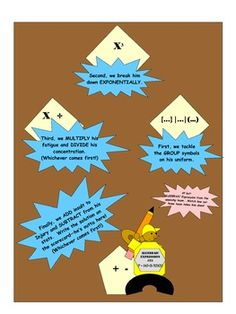 Here's a baseball themed order of operations poster to help students think about how to simplify expressions.
