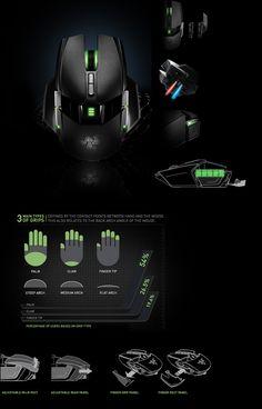 Razer Ouroboros mouse info