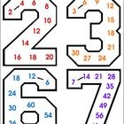 Multiplication Multiples freebie! (great tool/resource to help kids!)