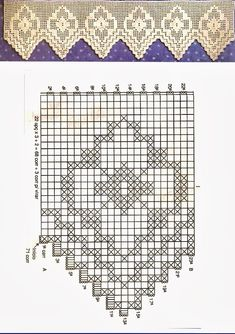 Crochet Borders, Crochet Patterns, Baby Witch, Curtains, Pillows, Diy, Mamma, Bath Towels & Washcloths, Crochet Edgings