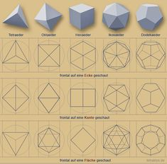 Origami for Everyone – From Beginner to Advanced – DIY Fan - Her Crochet Geometry Art, Sacred Geometry, Geometry Tattoo, Eco Deco, Origami Wall Art, Geometric Drawing, Origami Geometric Shapes, Paper Art, Paper Crafts