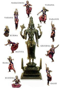 The Ten Avatars Of Vishnu | The ten Avatars of Lord Krishna, Dashavatar |nayasal.com