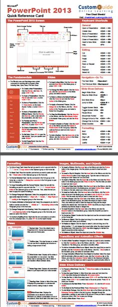 Free PowerPoint 2013 Quick Reference Card. http://www.customguide.com/cheat_sheets/powerpoint-2013-cheat-sheet.pdf