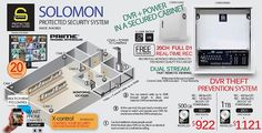 SOLOMON Series Industrial Grade ALL-IN-ONE PRIME Based Real-Time FULL D1 (720x480) DVR Solution
