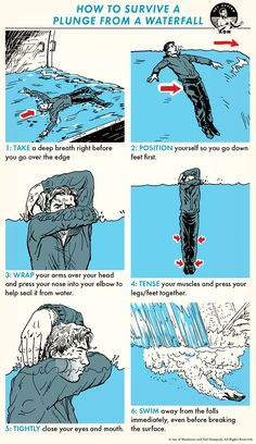 How to Survive a Plunge Down a Waterfall | The Art of Manliness