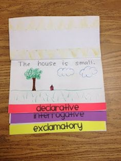 Teaching types of sentences