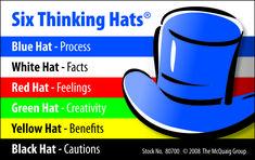 DeBONO FOR SCHOOLS - De Bono's Six Thinking Hats