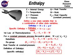Define a new state variable called enthalpy which equals the internal energy plus the pressure times the volume.