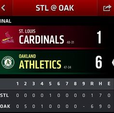 2262cd3e617 We just beat the best team in baseball. Let s go Oakland!! Oakland Athletics