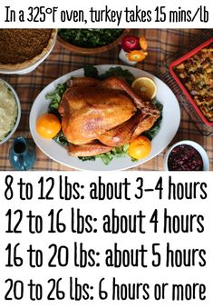 How Long It Takes To Cook a Turkey   Top Thanksgiving Recipes From BuzzFeed