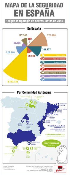 Securitas Direct presenta una infografía en la que incluye el mapa de la seguridad por tipología de delitos según datos del Ministerio del Interior (2013).