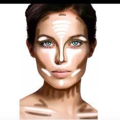 Makeup face contouring
