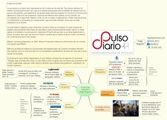 8 columnas 1/jul/2015 Hugo Augusto - Hugo_Augusto - XMind: The Most Professional Mind Mapping Software