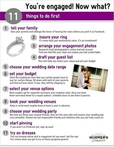Ideal Wedding Timeline Stephanie Dee Photography Pinterest Weddings And